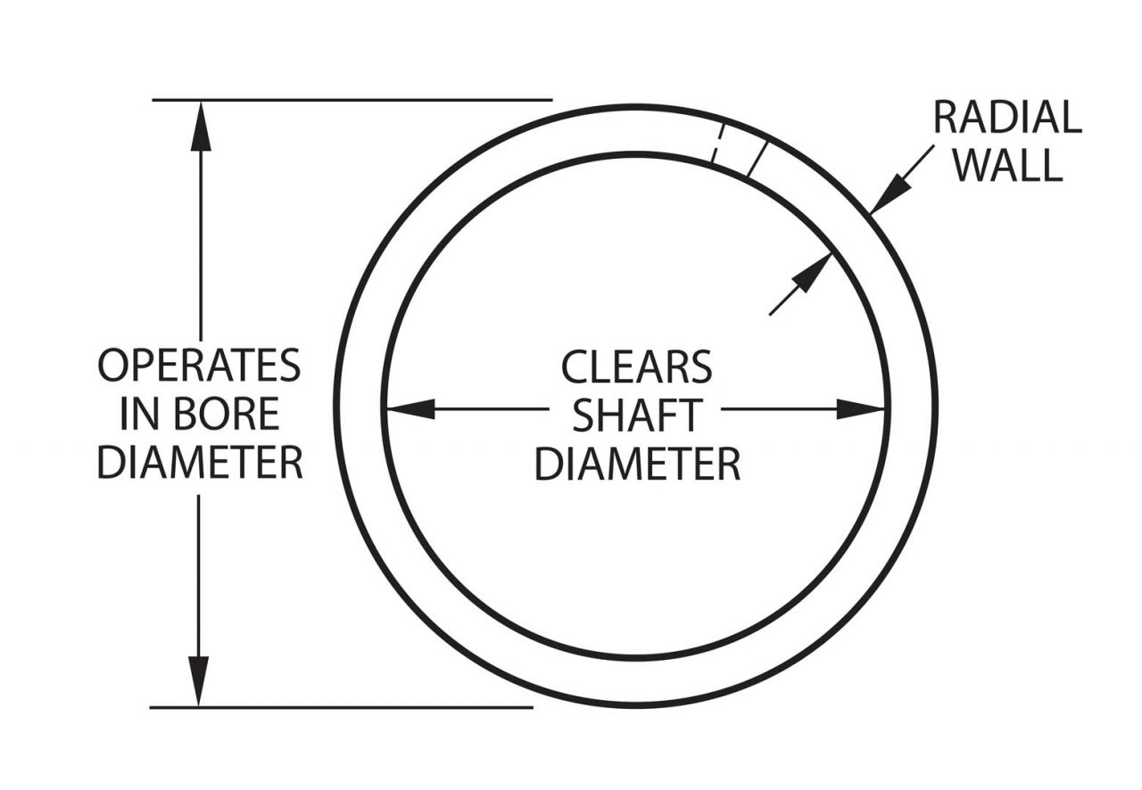prod-crest-to-crest-wave-springs-imperial-4.jpg