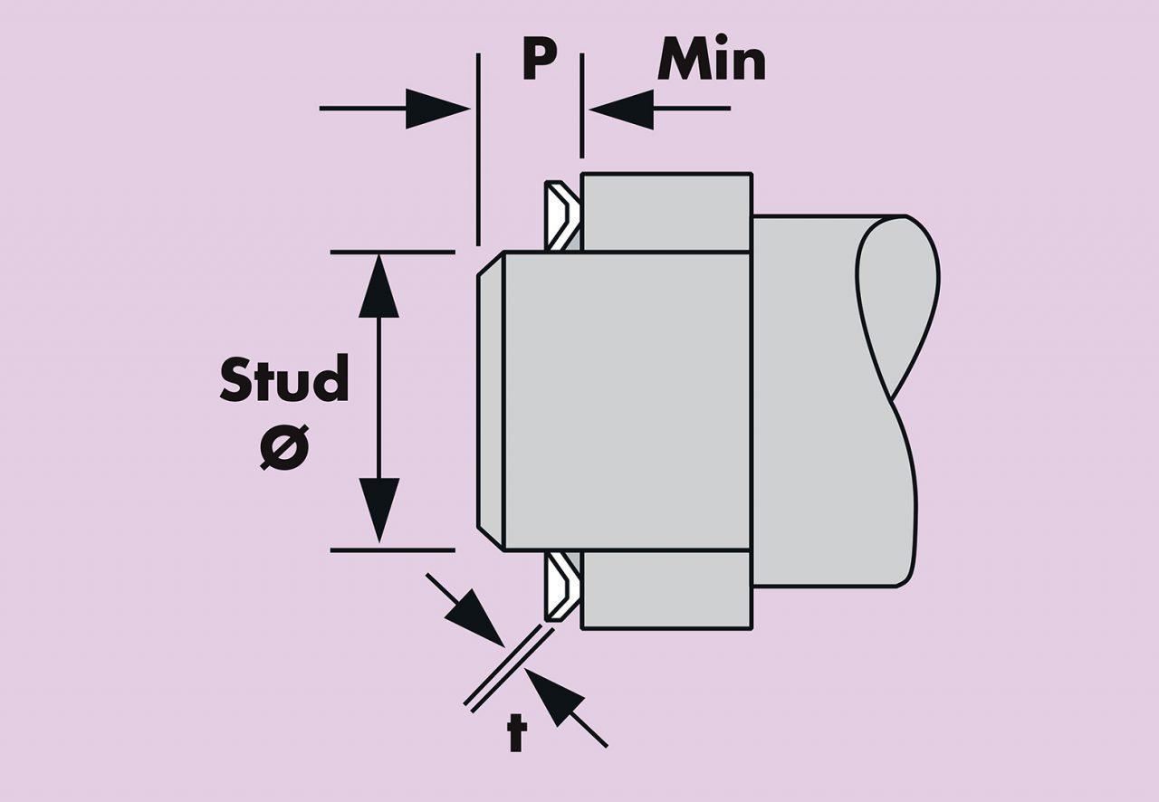 prod-reinforced-push-on-fix-imperial-2.jpg